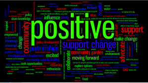SEA Change Portland wordle